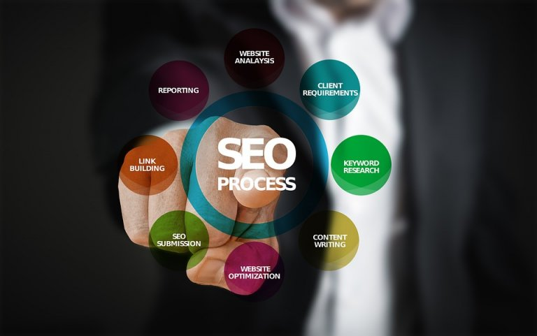 افضل شركة وتهيئة مواقع seo-services-768x481